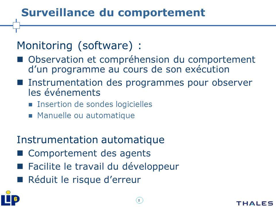 8 Surveillance du comportement Monitoring (software) : Observation et compréhension du comportement dun programme au cours de son exécution Instrument
