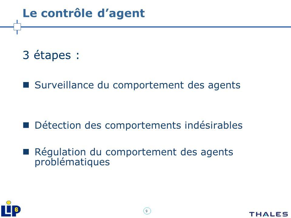 9 Le contrôle dagent 3 étapes : Surveillance du comportement des agents Détection des comportements indésirables Régulation du comportement des agents
