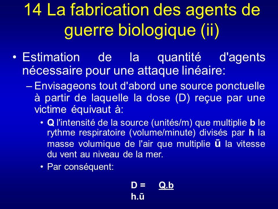 14 La fabrication des agents de guerre biologique (ii) Estimation de la quantité d'agents nécessaire pour une attaque linéaire: –Envisageons tout d'ab