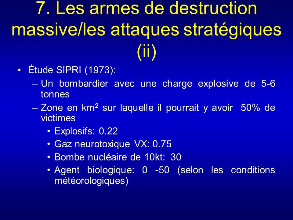 7. Les armes de destruction massive/les attaques stratégiques (ii) Étude SIPRI (1973): –Un bombardier avec une charge explosive de 5-6 tonnes –Zone en