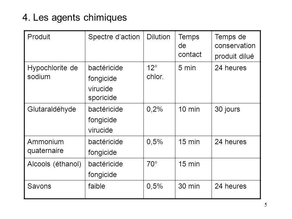 5 4. Les agents chimiques ProduitSpectre dactionDilutionTemps de contact Temps de conservation produit dilué Hypochlorite de sodium bactéricide fongic