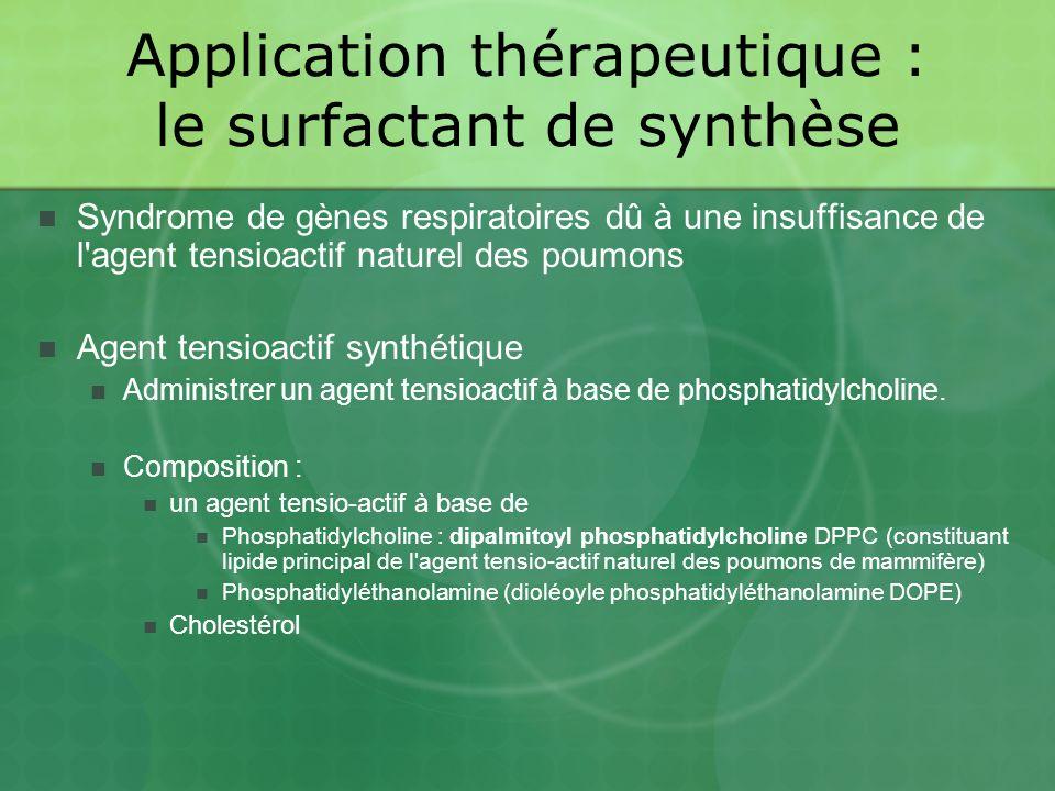 Application thérapeutique : le surfactant de synthèse Syndrome de gènes respiratoires dû à une insuffisance de l agent tensioactif naturel des poumons Agent tensioactif synthétique Administrer un agent tensioactif à base de phosphatidylcholine.