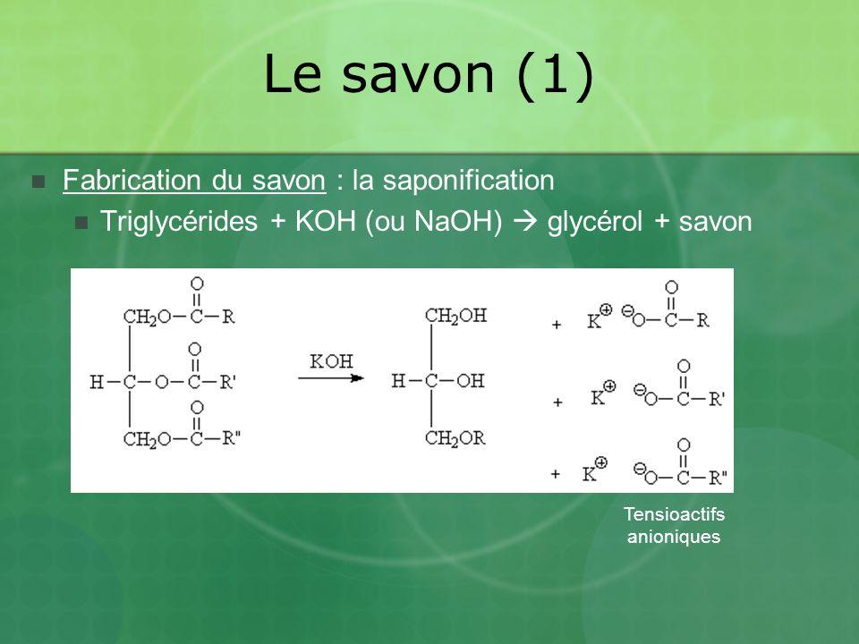 Le savon (1) Fabrication du savon : la saponification Triglycérides + KOH (ou NaOH) glycérol + savon Tensioactifs anioniques