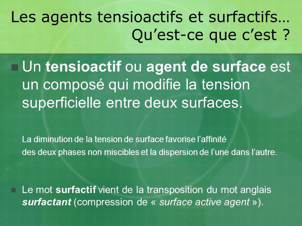 Les agents tensioactifs et surfactifs… Quest-ce que cest .