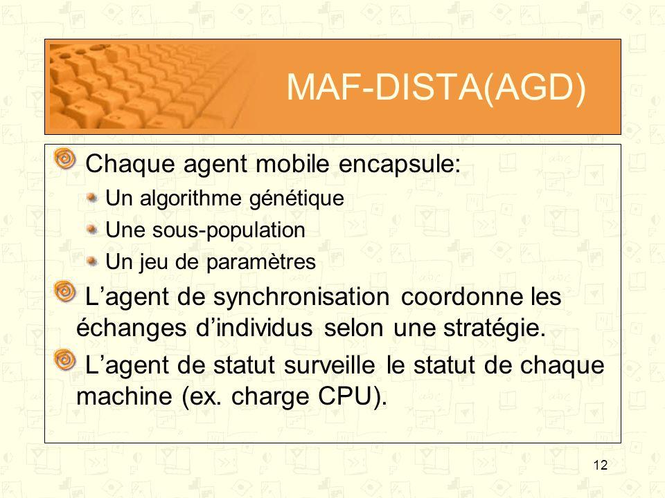 12 MAF-DISTA(AGD) Chaque agent mobile encapsule: Un algorithme génétique Une sous-population Un jeu de paramètres Lagent de synchronisation coordonne
