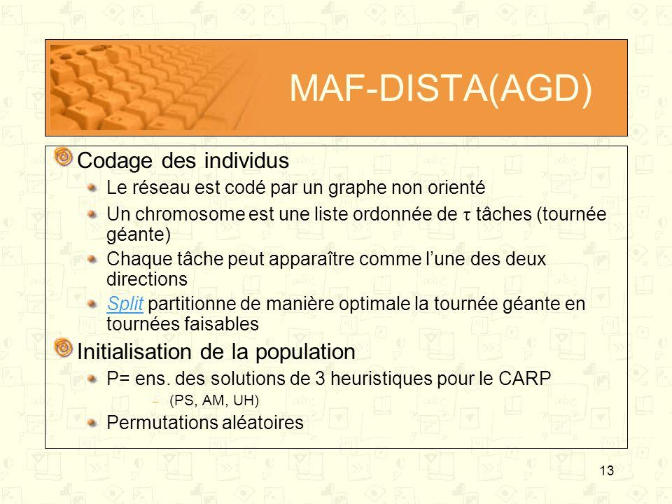 13 MAF-DISTA(AGD) Codage des individus Le réseau est codé par un graphe non orienté Un chromosome est une liste ordonnée de τ tâches (tournée géante)