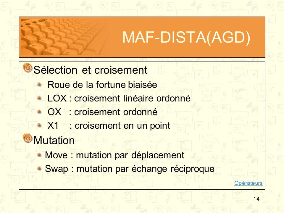 14 MAF-DISTA(AGD) Sélection et croisement Roue de la fortune biaisée LOX : croisement linéaire ordonné OX : croisement ordonné X1 : croisement en un p