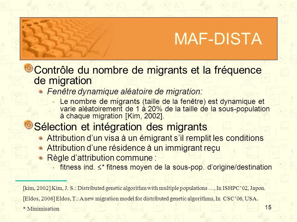 15 MAF-DISTA Contrôle du nombre de migrants et la fréquence de migration Fenêtre dynamique aléatoire de migration: Le nombre de migrants (taille de la