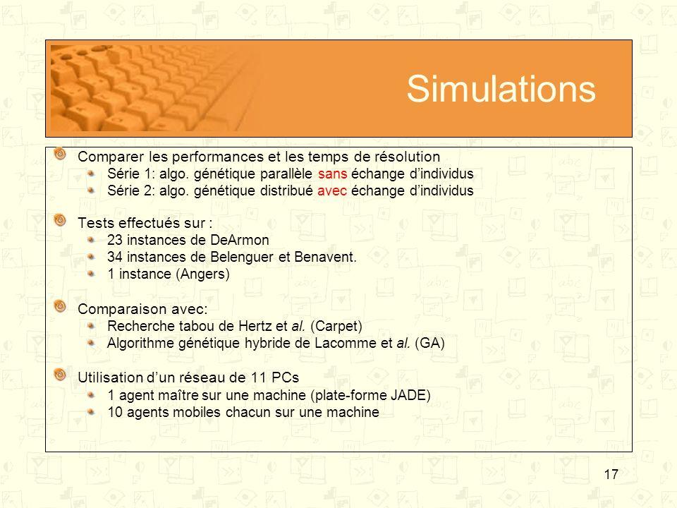 17 Simulations Comparer les performances et les temps de résolution Série 1: algo. génétique parallèle sans échange dindividus Série 2: algo. génétiqu