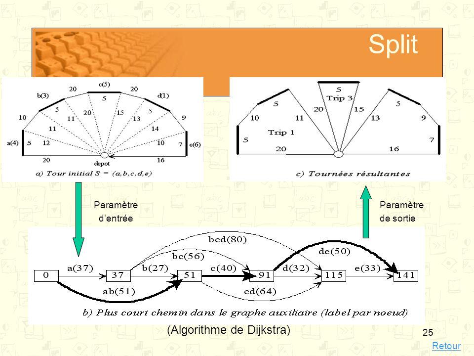 25 Split Paramètre dentrée Paramètre de sortie (Algorithme de Dijkstra) Retour