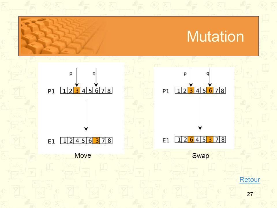 27 Mutation Move Swap Retour