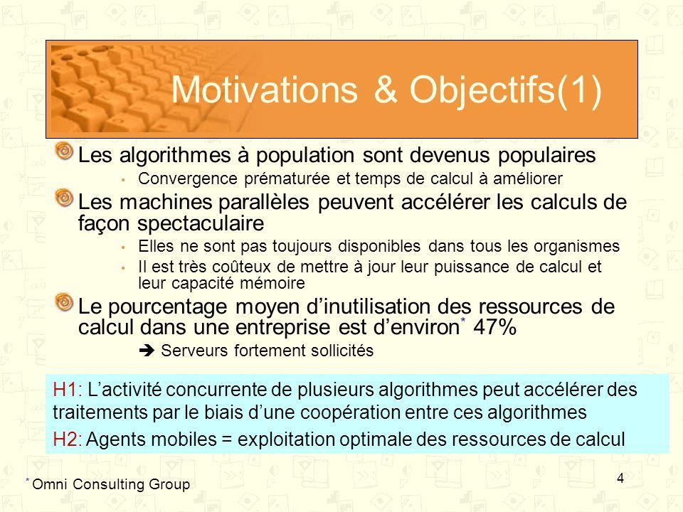 4 Motivations & Objectifs(1) Les algorithmes à population sont devenus populaires Convergence prématurée et temps de calcul à améliorer Les machines p