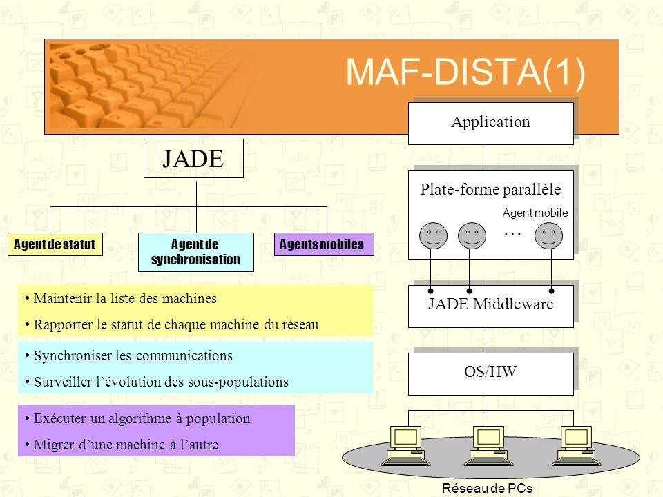 6 MAF-DISTA(1) Réseau de PCs OS/HW JADE Middleware … Agent mobile Plate-forme parallèle Application JADE Agent de statutAgent de synchronisation Agent