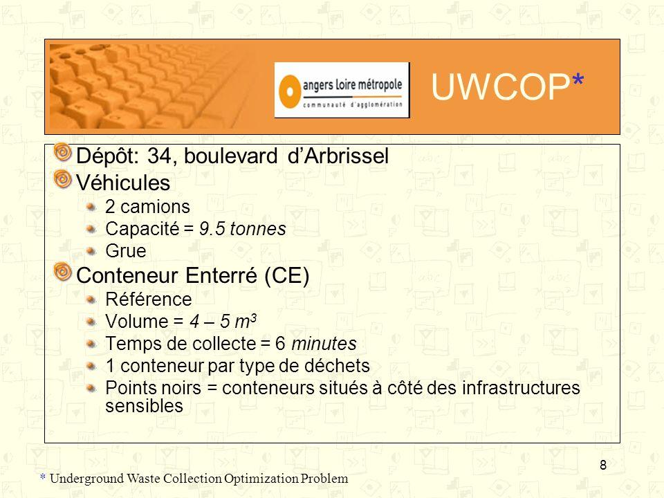 8 UWCOP* Dépôt: 34, boulevard dArbrissel Véhicules 2 camions Capacité = 9.5 tonnes Grue Conteneur Enterré (CE) Référence Volume = 4 – 5 m 3 Temps de c