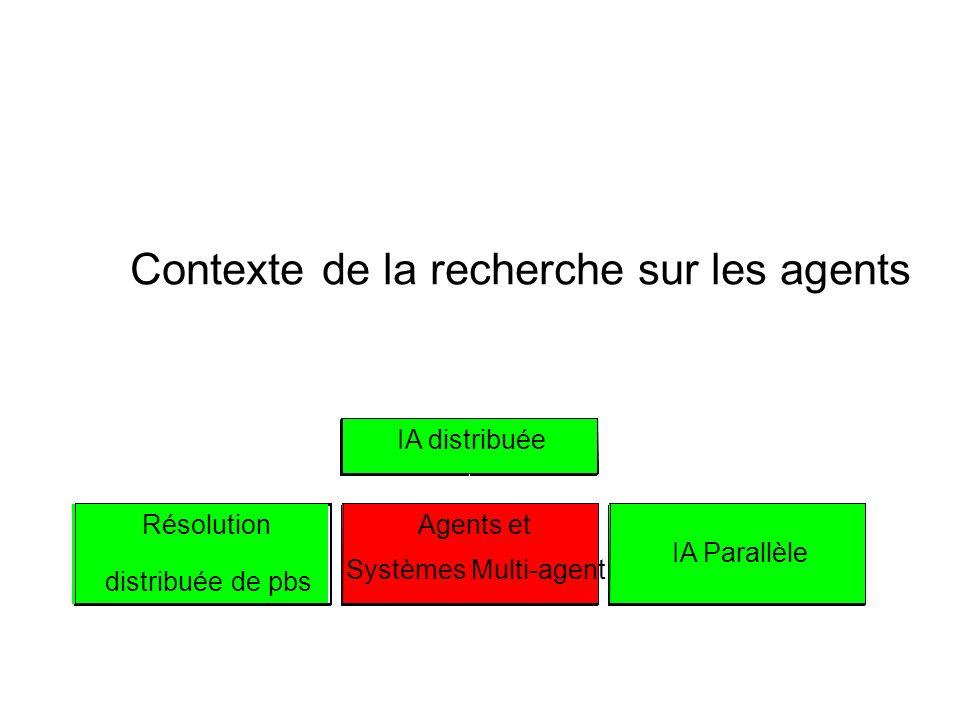 Contexte de la recherche sur les agents Résolution distribuée de pbs Agents et Systèmes Multi-agent IA Parallèle IA distribuée