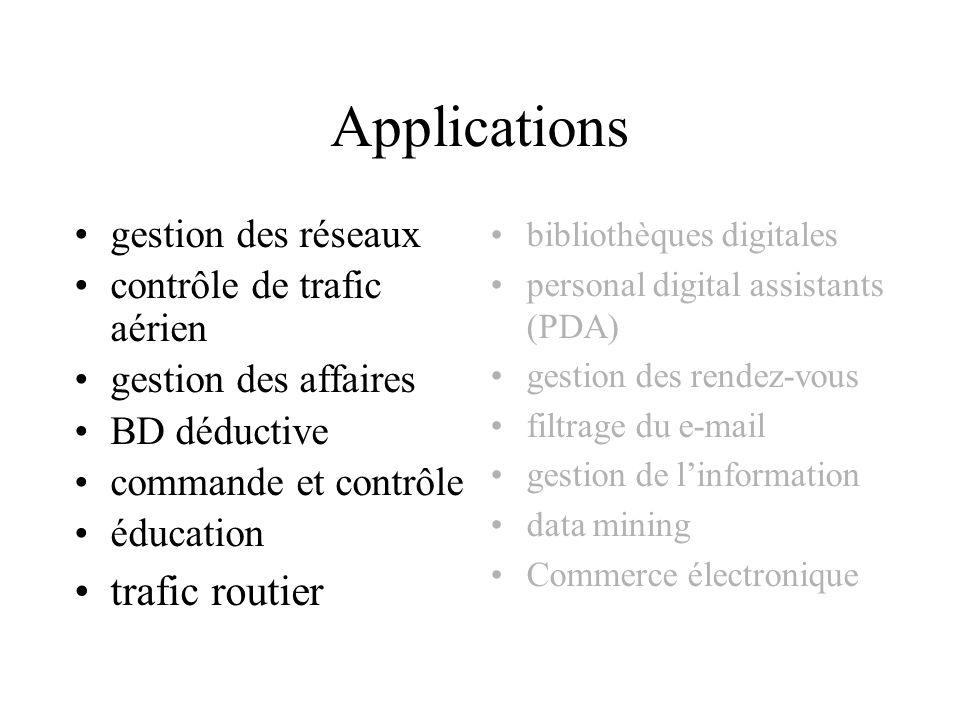 Applications gestion des réseaux contrôle de trafic aérien gestion des affaires BD déductive commande et contrôle éducation trafic routier bibliothèqu