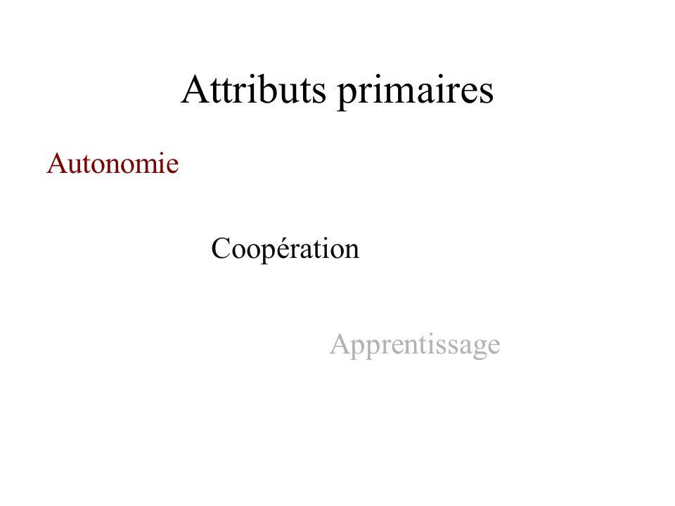 Attributs primaires Coopération Apprentissage Autonomie