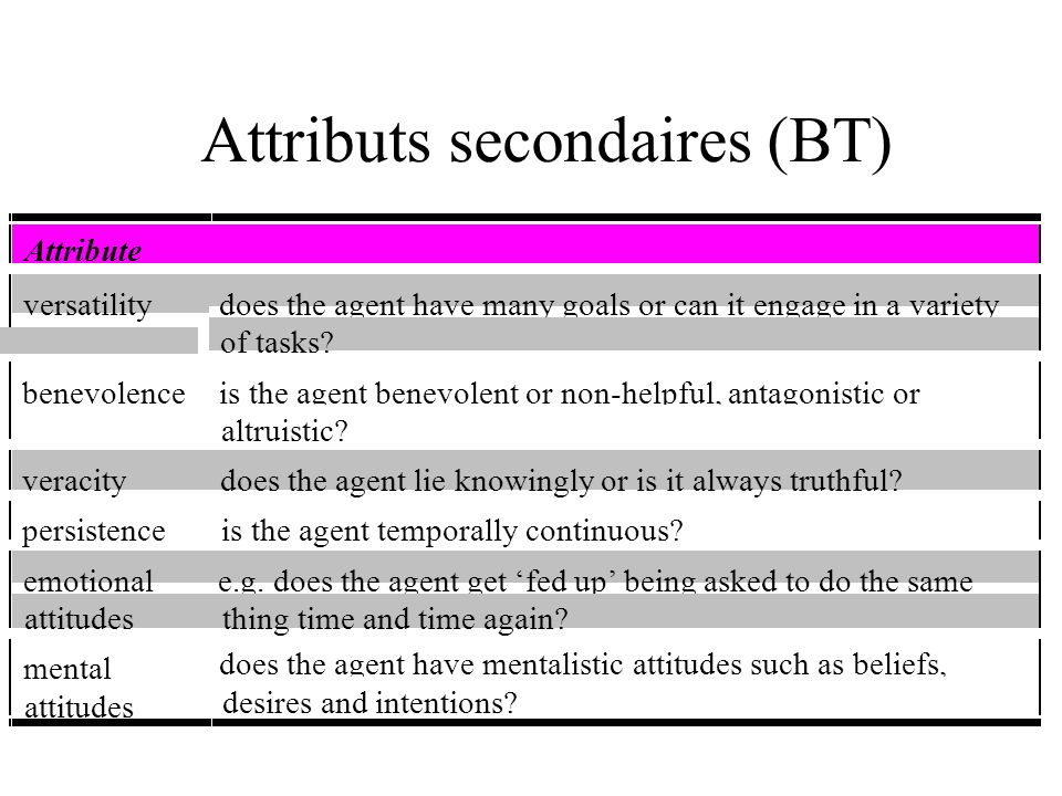 Attributs secondaires (BT) Attribute versatilitydoes the agent have many goals or can it engage in a variety of tasks? benevolenceis the agent benevol
