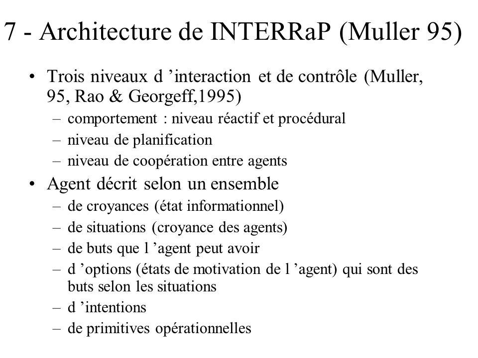 7 - Architecture de INTERRaP (Muller 95) Trois niveaux d interaction et de contrôle (Muller, 95, Rao & Georgeff,1995) –comportement : niveau réactif e