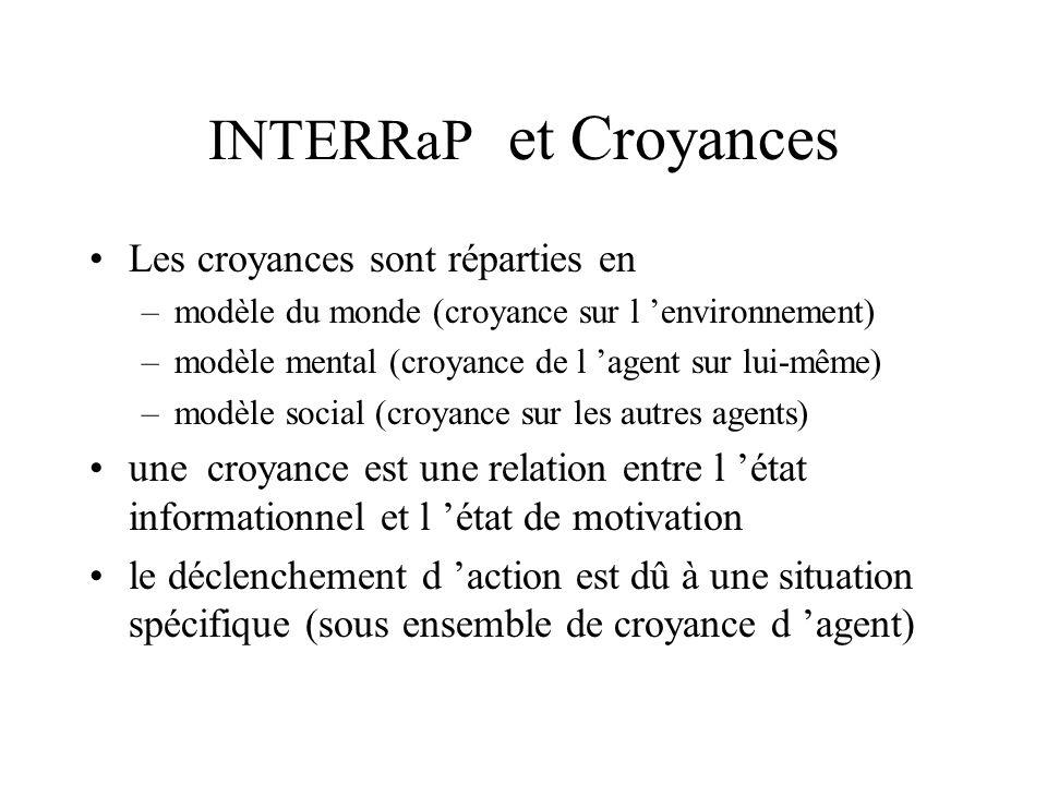 INTERRaP et Croyances Les croyances sont réparties en –modèle du monde (croyance sur l environnement) –modèle mental (croyance de l agent sur lui-même