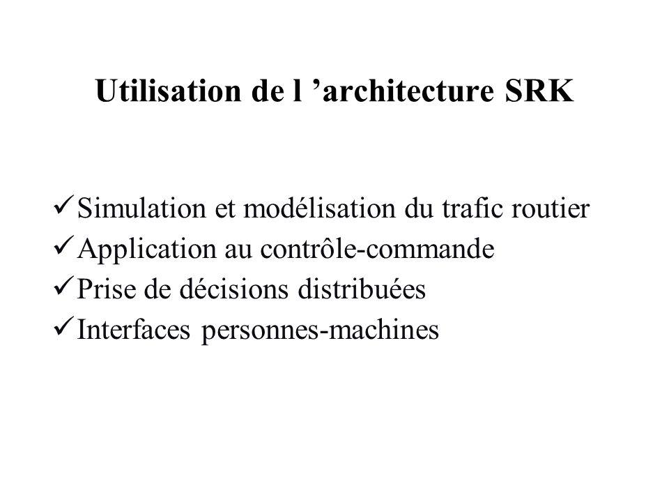 Utilisation de l architecture SRK Simulation et modélisation du trafic routier Application au contrôle-commande Prise de décisions distribuées Interfa