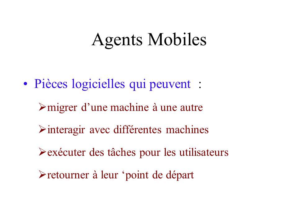Agents Mobiles Pièces logicielles qui peuvent : migrer dune machine à une autre interagir avec différentes machines exécuter des tâches pour les utili
