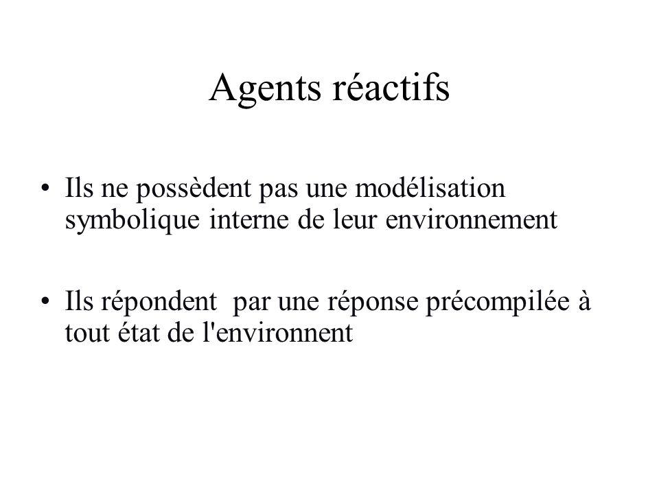 Agents réactifs Ils ne possèdent pas une modélisation symbolique interne de leur environnement Ils répondent par une réponse précompilée à tout état d