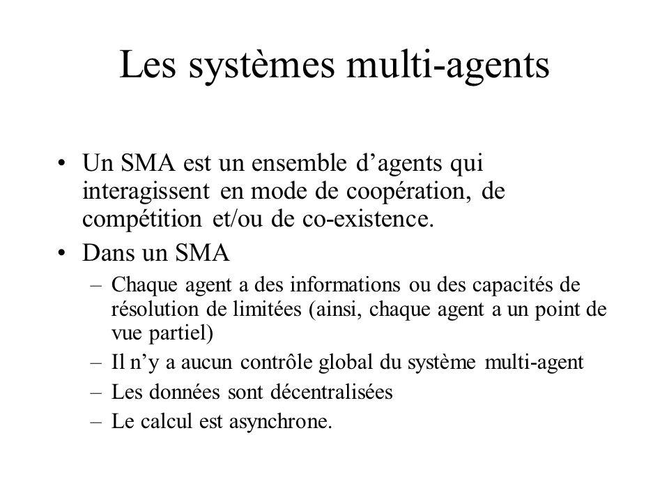 Les systèmes multi-agents Un SMA est un ensemble dagents qui interagissent en mode de coopération, de compétition et/ou de co-existence. Dans un SMA –