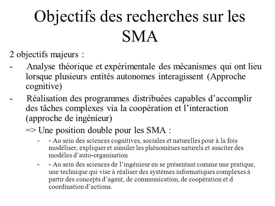 Objectifs des recherches sur les SMA 2 objectifs majeurs : - Analyse théorique et expérimentale des mécanismes qui ont lieu lorsque plusieurs entités