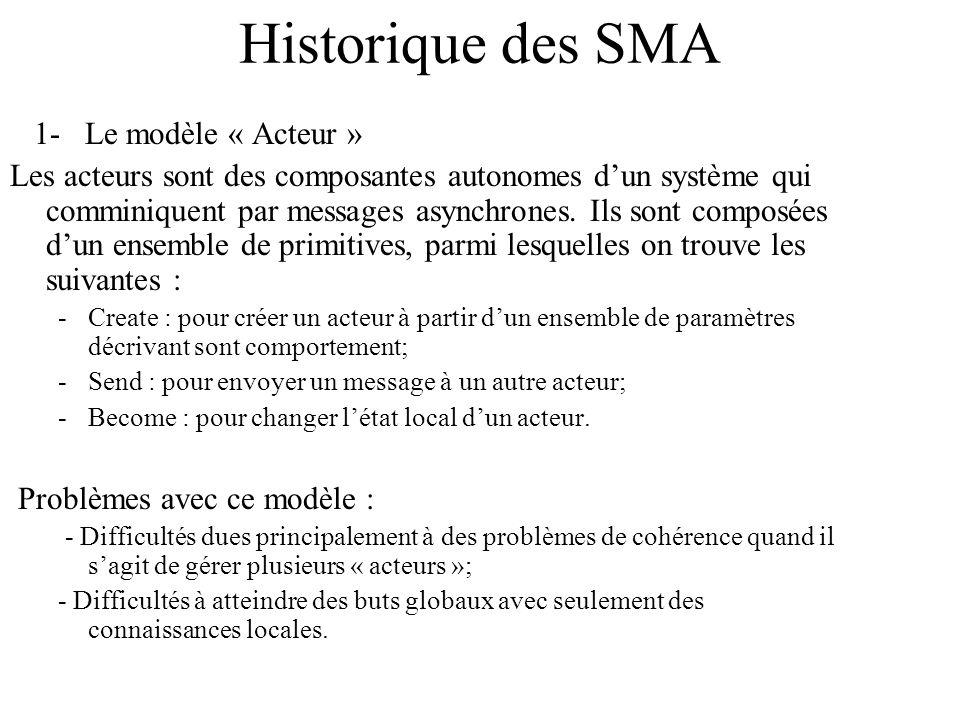 Historique des SMA 1- Le modèle « Acteur » Les acteurs sont des composantes autonomes dun système qui comminiquent par messages asynchrones. Ils sont