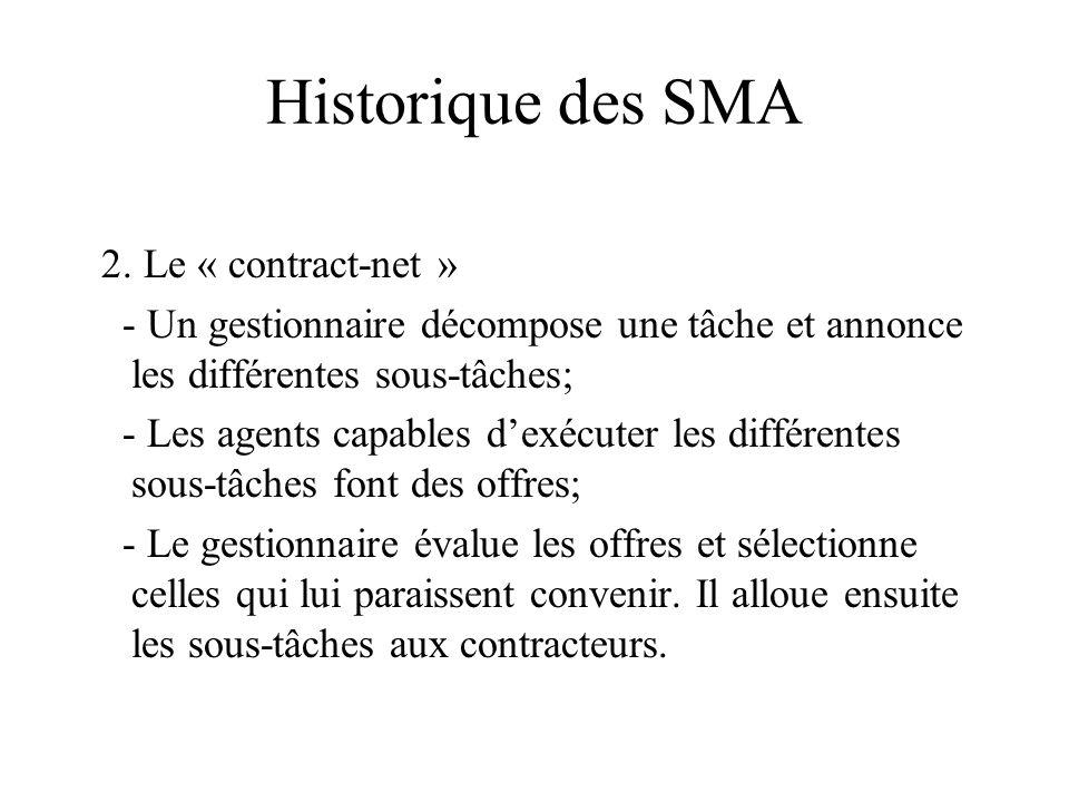 Historique des SMA 2. Le « contract-net » - Un gestionnaire décompose une tâche et annonce les différentes sous-tâches; - Les agents capables dexécute