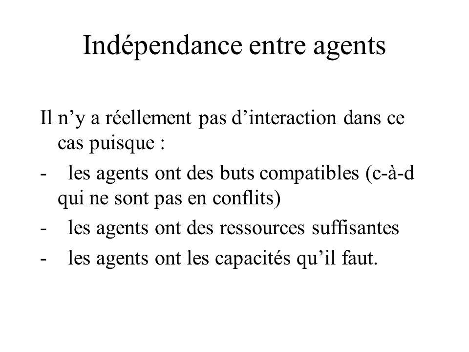 Indépendance entre agents Il ny a réellement pas dinteraction dans ce cas puisque : - les agents ont des buts compatibles (c-à-d qui ne sont pas en co