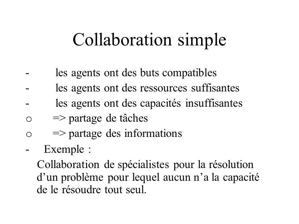 Collaboration simple - les agents ont des buts compatibles - les agents ont des ressources suffisantes - les agents ont des capacités insuffisantes o