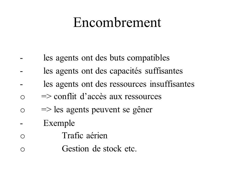 Encombrement - les agents ont des buts compatibles - les agents ont des capacités suffisantes - les agents ont des ressources insuffisantes o => confl
