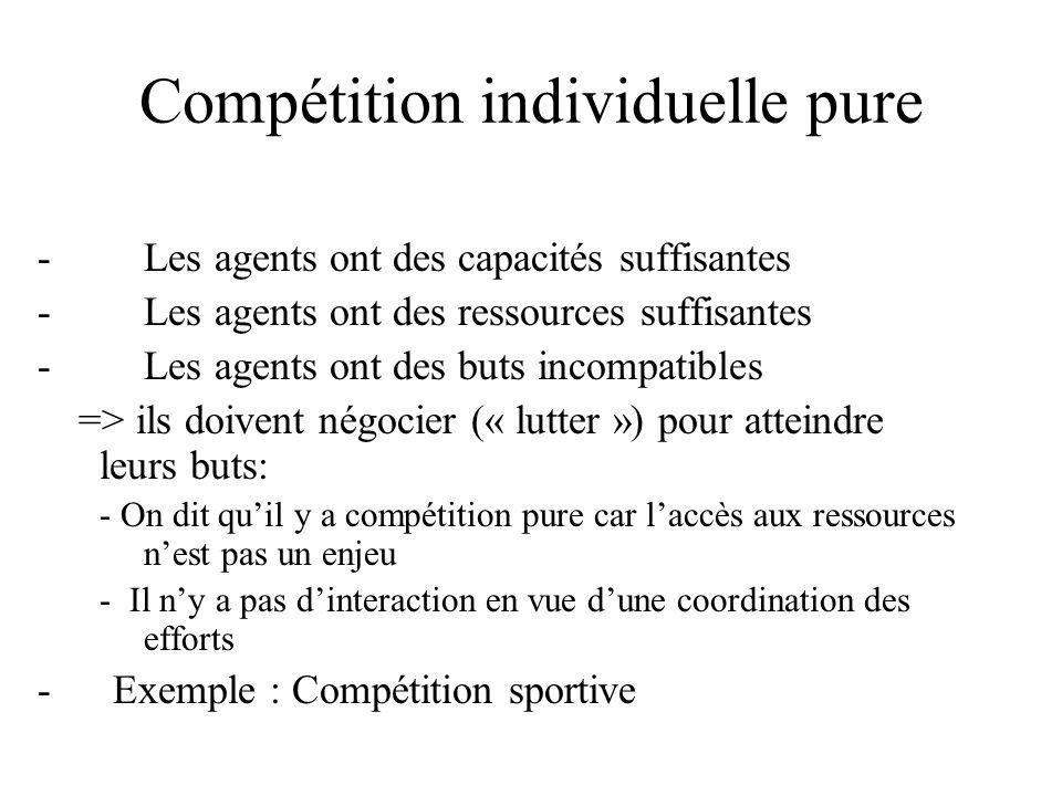 Compétition individuelle pure - Les agents ont des capacités suffisantes - Les agents ont des ressources suffisantes - Les agents ont des buts incompa