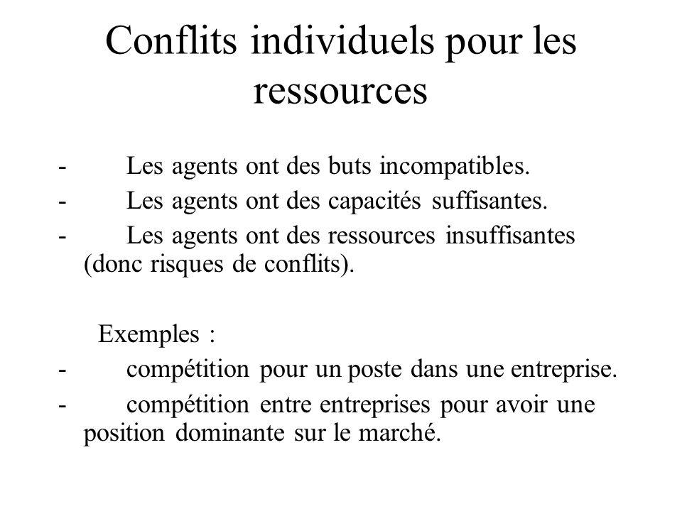 Conflits individuels pour les ressources - Les agents ont des buts incompatibles. - Les agents ont des capacités suffisantes. - Les agents ont des res