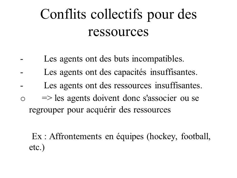 Conflits collectifs pour des ressources - Les agents ont des buts incompatibles. - Les agents ont des capacités insuffisantes. - Les agents ont des re