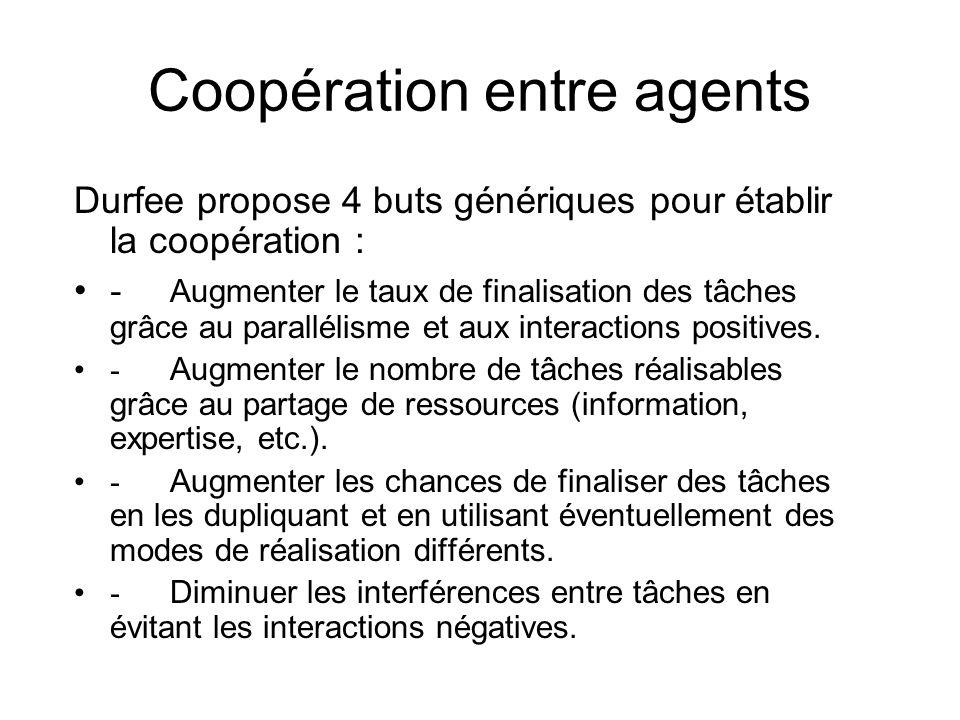 Coopération entre agents Durfee propose 4 buts génériques pour établir la coopération : - Augmenter le taux de finalisation des tâches grâce au parall