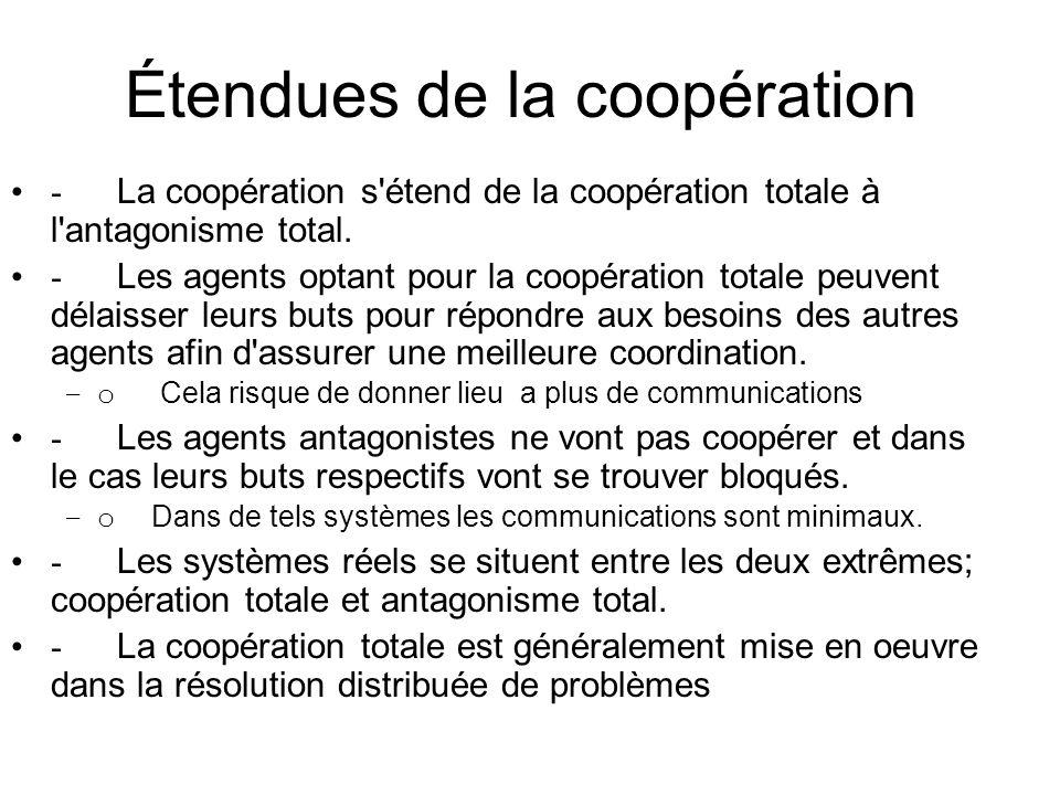 Étendues de la coopération - La coopération s'étend de la coopération totale à l'antagonisme total. - Les agents optant pour la coopération totale peu