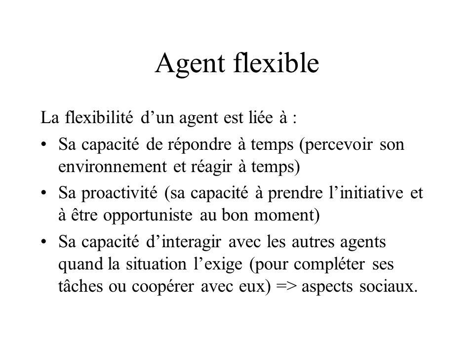 Agent flexible La flexibilité dun agent est liée à : Sa capacité de répondre à temps (percevoir son environnement et réagir à temps) Sa proactivité (s