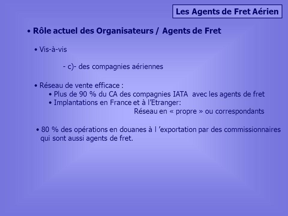 Les Agents de Fret Aérien Rôle actuel des Organisateurs / Agents de Fret Vis-à-vis - c)- des compagnies aériennes Réseau de vente efficace : Plus de 90 % du CA des compagnies IATA avec les agents de fret Implantations en France et à lEtranger: Réseau en « propre » ou correspondants 80 % des opérations en douanes à l exportation par des commissionnaires qui sont aussi agents de fret.