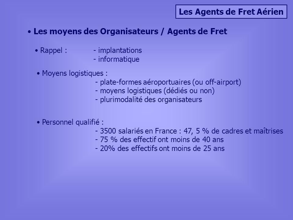 Les Agents de Fret Aérien Les moyens des Organisateurs / Agents de Fret Rappel : - implantations - informatique Moyens logistiques : - plate-formes aéroportuaires (ou off-airport) - moyens logistiques (dédiés ou non) - plurimodalité des organisateurs Personnel qualifié : - 3500 salariés en France : 47, 5 % de cadres et maîtrises - 75 % des effectif ont moins de 40 ans - 20% des effectifs ont moins de 25 ans