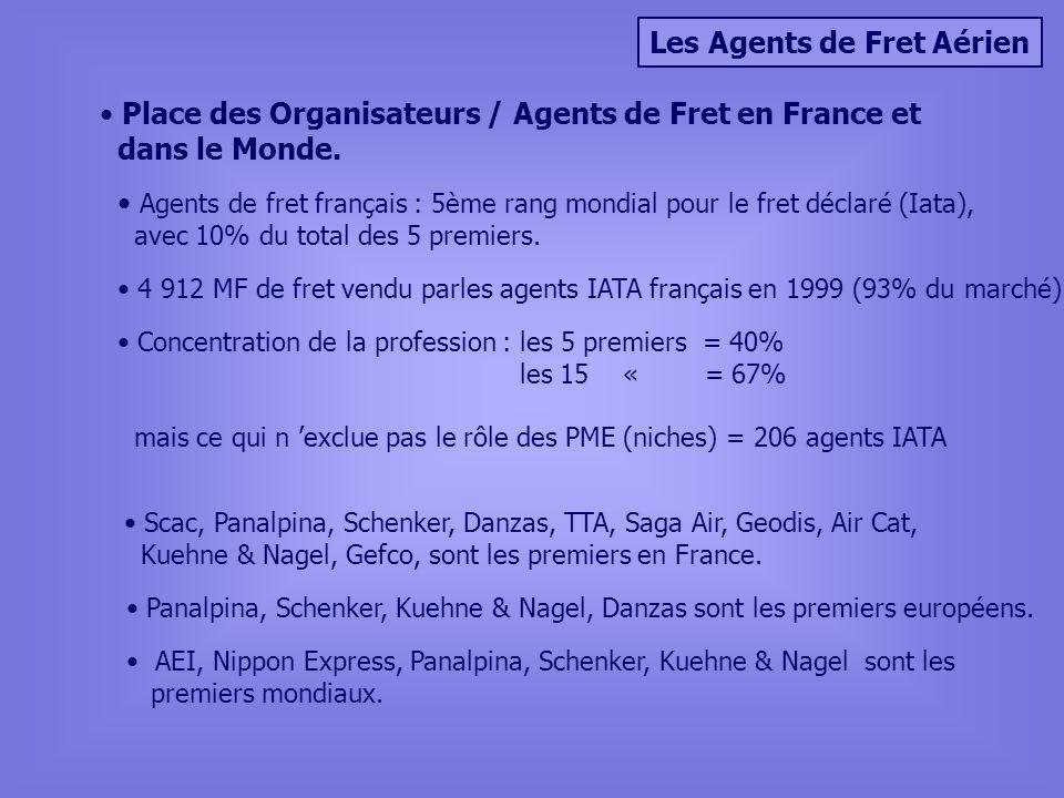 Les Agents de Fret Aérien Place des Organisateurs / Agents de Fret en France et dans le Monde. Agents de fret français : 5ème rang mondial pour le fre
