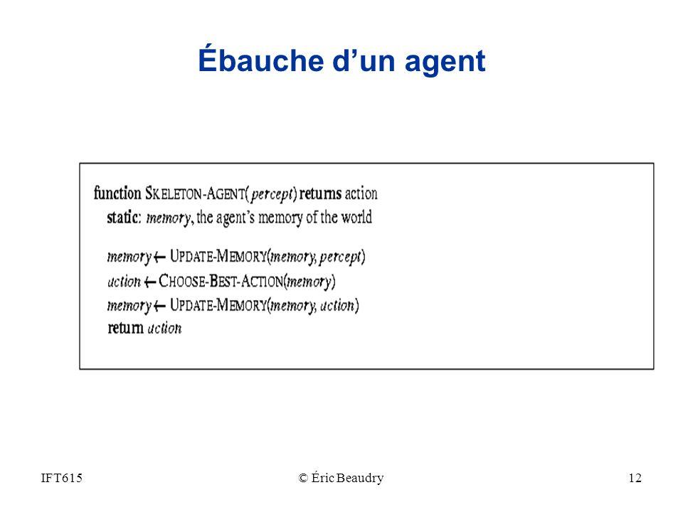 Ébauche dun agent IFT61512© Éric Beaudry