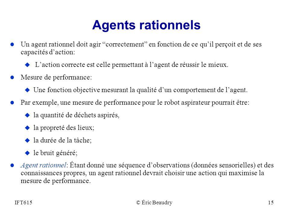 Agents rationnels l Un agent rationnel doit agir correctement en fonction de ce quil perçoit et de ses capacités daction: u Laction correcte est celle