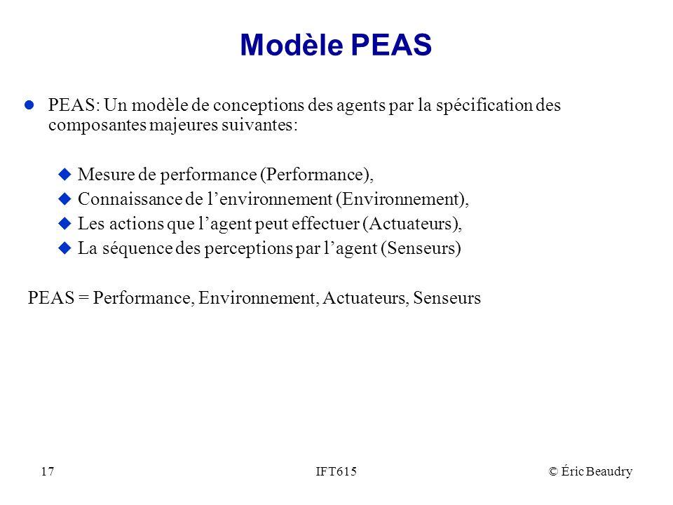 Modèle PEAS l PEAS: Un modèle de conceptions des agents par la spécification des composantes majeures suivantes: u Mesure de performance (Performance)