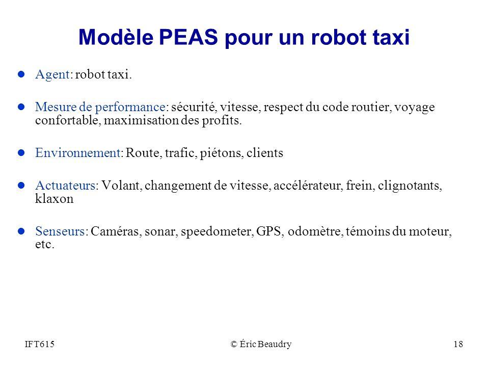 Modèle PEAS pour un robot taxi l Agent: robot taxi. l Mesure de performance: sécurité, vitesse, respect du code routier, voyage confortable, maximisat
