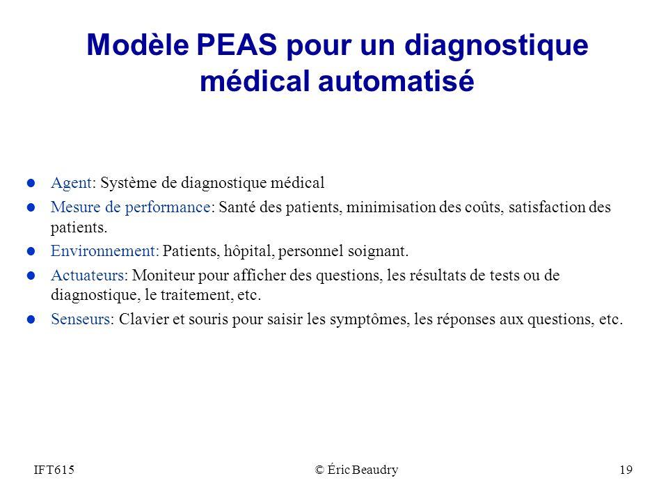 Modèle PEAS pour un diagnostique médical automatisé l Agent: Système de diagnostique médical l Mesure de performance: Santé des patients, minimisation