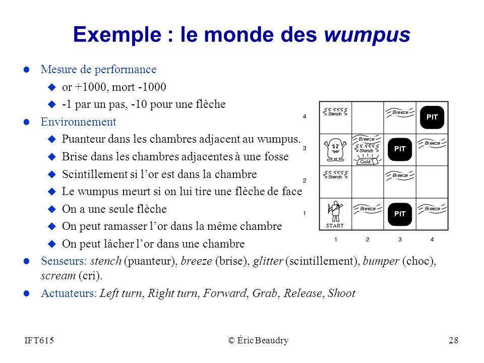 Exemple : le monde des wumpus l Mesure de performance u or +1000, mort -1000 u -1 par un pas, -10 pour une flèche l Environnement u Puanteur dans les