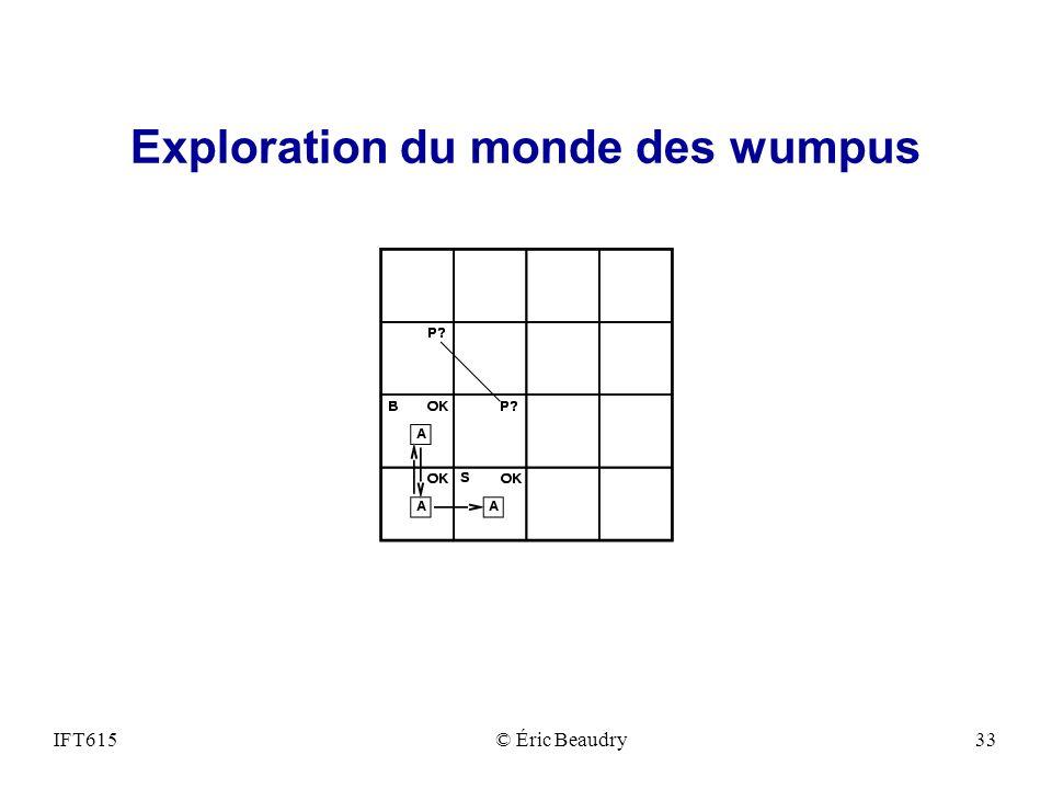 Exploration du monde des wumpus IFT615© Éric Beaudry33